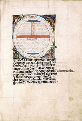 Medieval Meteorological Manuscript Poster by Renaissance And Medieval Manuscripts Collection/new York Public Library