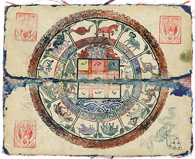 Mongolian Astrology Poster by National Library Of Medicine