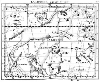 Monoceros, Canis Major And Minor Poster by U.S. Naval Observatory Library