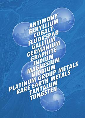 Natural Materials Poster