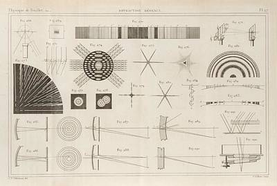 Optical Diffraction Experiments Poster by King's College London