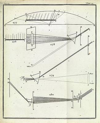 Optics Of Prisms Poster by Royal Institution Of Great Britain