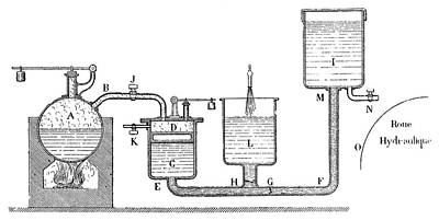 Papin Steam Engine Poster