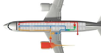 Passenger Aircraft Air Circulation System Poster