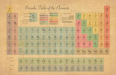 Periodic Table Of Elements Poster by Michael Tompsett