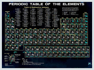 Periodic Table Of The Elements Vintage Chart Black Poster by Tony Rubino