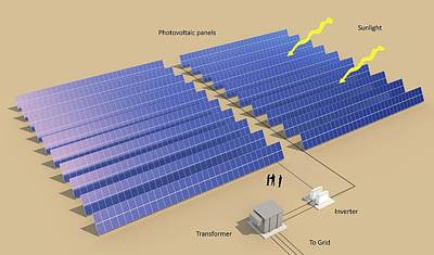 Photovoltaic Power Generation Poster by Science Photo Library