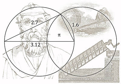 Pi Archimedes Poster by Daniel Hagerman