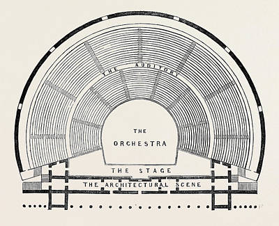 Plan Of A Greek Theatre Poster