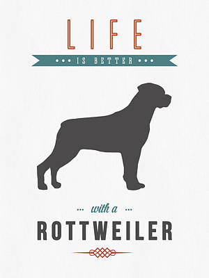 Rottweiler 01 Poster by Aged Pixel
