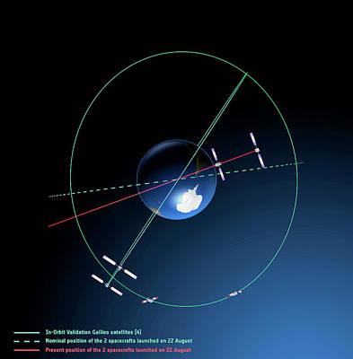 Satellites In Wrong Orbit Poster