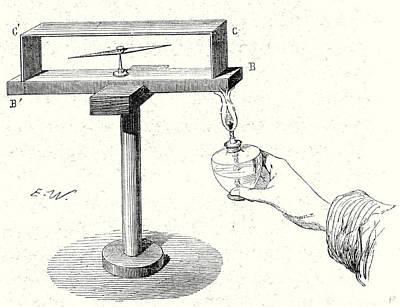 Seebecks Experiment Poster