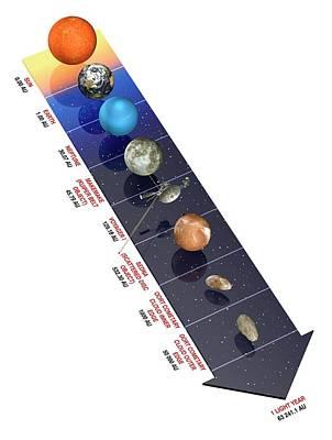 Solar System Distances Poster
