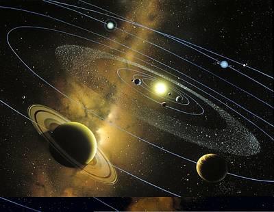 Solar System Orbits, Artwork Poster