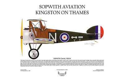 Sopwith Aviation Camel Poster