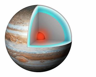 Structure Of Jupiter Poster by Mikkel Juul Jensen