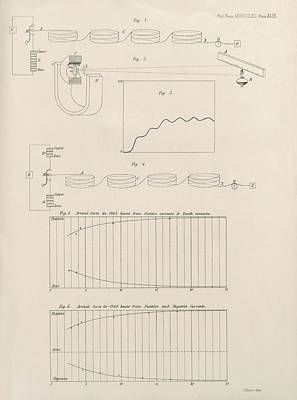 Submarine Cable Telegraphy Poster by King's College London