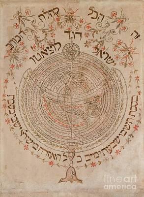 Sukkah Decoration Poster