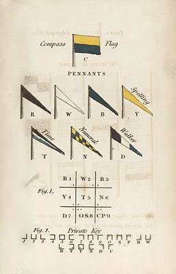 Telegraph Flag System Poster by King's College London