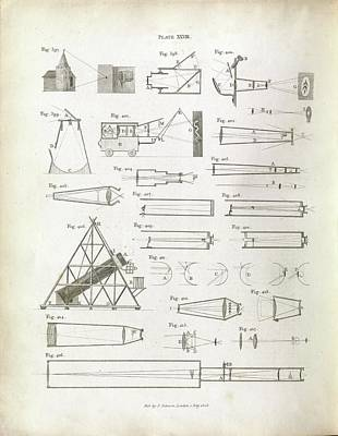 Telescopes Poster by Royal Institution Of Great Britain