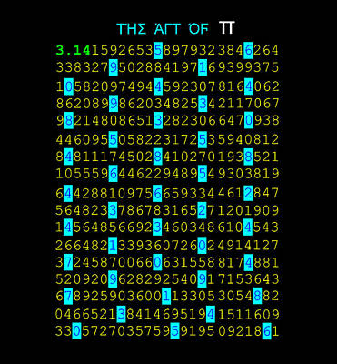 The Art Of Pi - Every 10th Decimal  Poster by Louis J Boston II