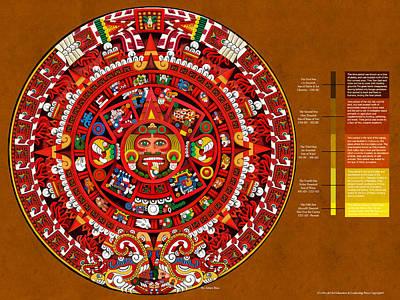 The Book Of The Sun Aztec Calendar Poster by Arturo Rios Mercado