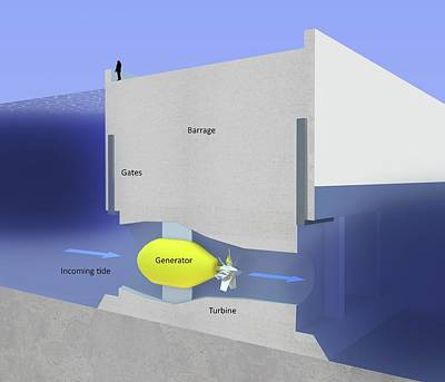 Tidal Barrage Power Poster
