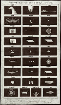 Twenty-eight Hindoo Lunar Mansions Poster