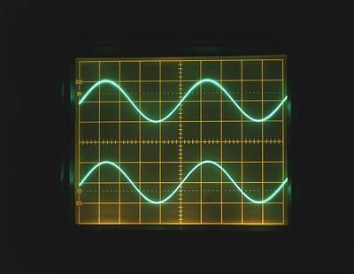 Two Sine Waves On Oscilloscope Screen Poster