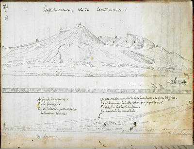 View Of Mount Vesuvius Poster by British Library