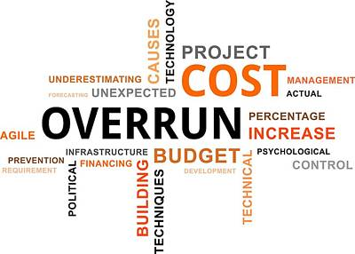 Word Cloud - Cost Overrun Poster by Amir Zukanovic