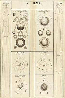 18th Century Astronomical Diagrams Poster