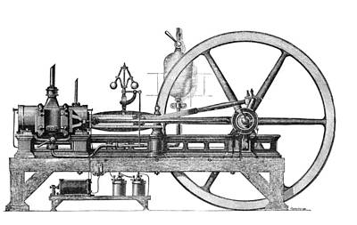 19th Century Internal Combustion Engine Poster by Library Of Congress