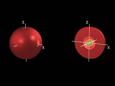 2s Electron Orbital Poster