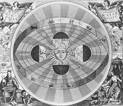 Copernican World System, 17th Century Poster