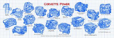 Corvette Power - Corvette Engines Blueprint Poster by K Scott Teeters
