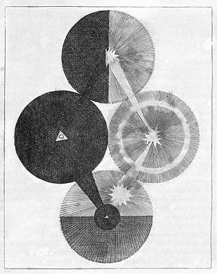 Fludd's Account Of Creation Poster