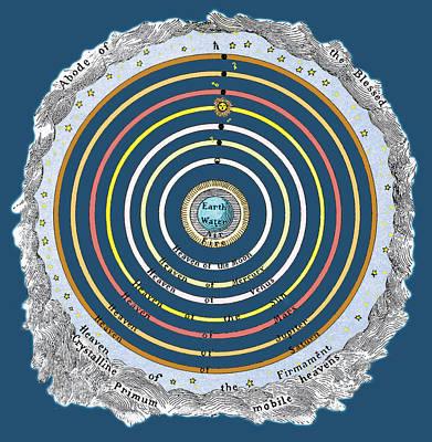 Ptolemaic Cosmology Poster