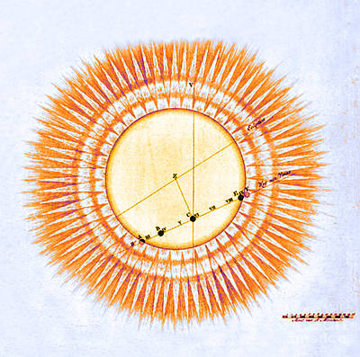 Transit Of Venus In 1761 Poster by Science Source