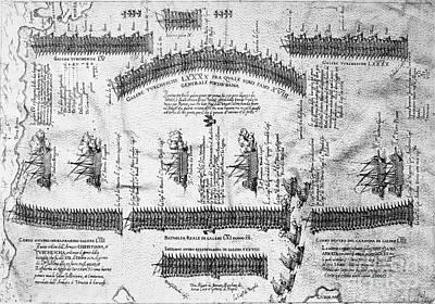 Battle Of Lepanto, 1571 Poster
