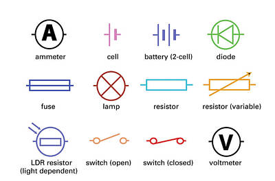 Standard Electrical Circuit Symbols Poster