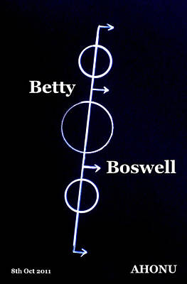 Betty Boswell Poster