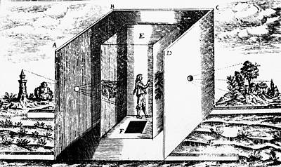 Camera Obscura, 1646 Poster by Granger
