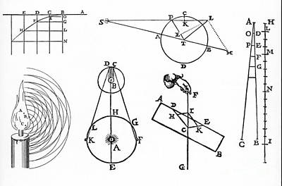 Early Physics Diagrams Poster by Science Source