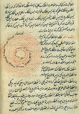 Heavenly Spheres, Islamic Astronomy Poster