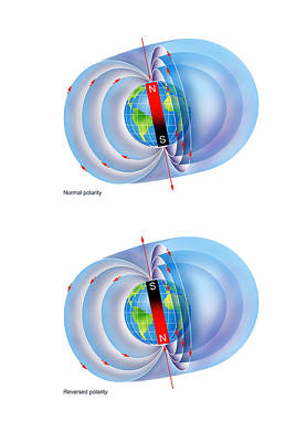 Magnetic Field Reversal Poster