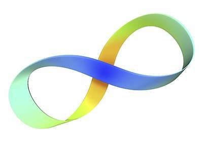 Mobius Strip, Computer Artwork Poster