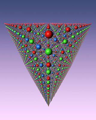 Molecular Model Poster by Eric Heller