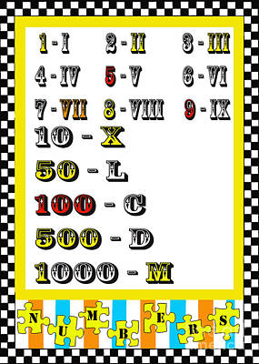 Numbers Juvenile Licensing Art Poster by Anahi DeCanio