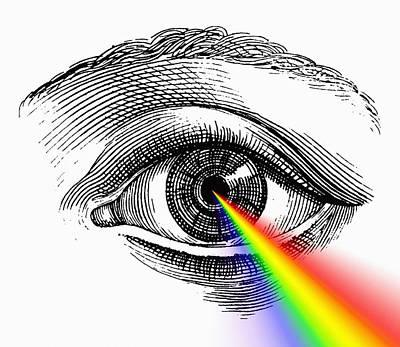 Open Eye Poster